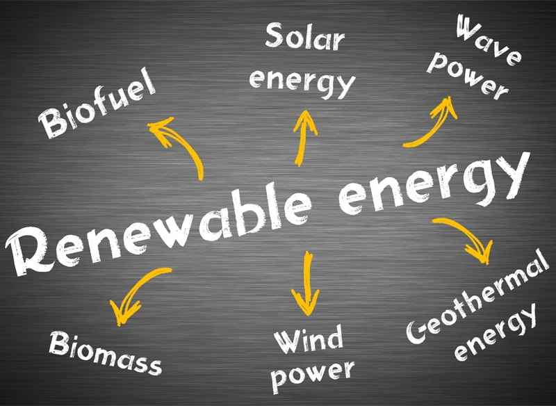 Renewable sources